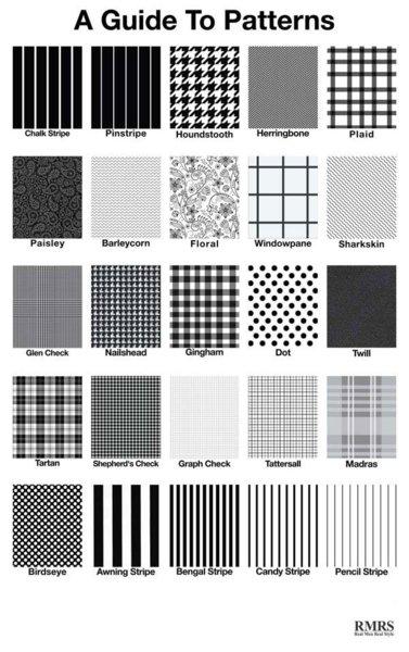 Shirt patterns.jpg
